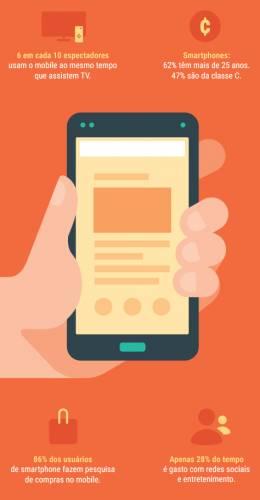 mobile ultrapassou o desktop